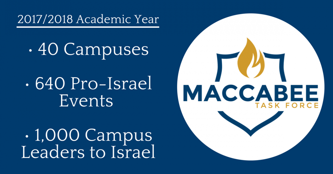 Maccabee End of Year Update