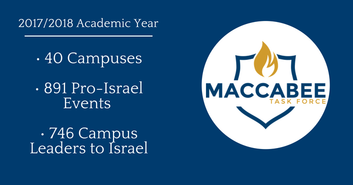 June 2018 Maccabee Task Force End of Year