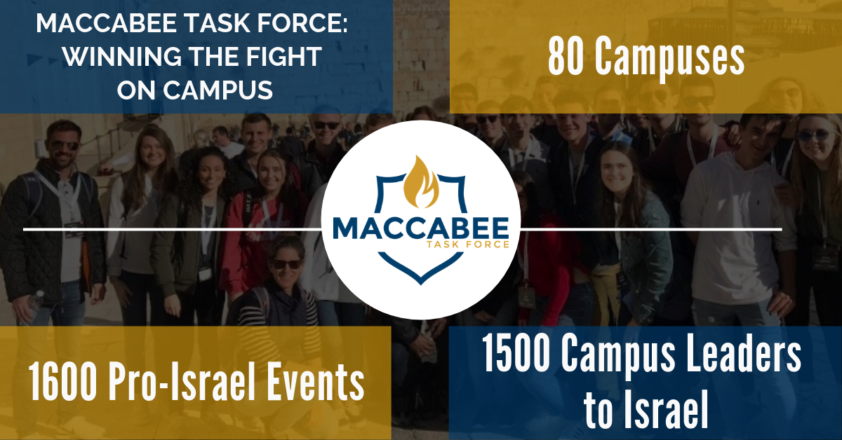 Maccabee Task Force End-of-Year Update Stats