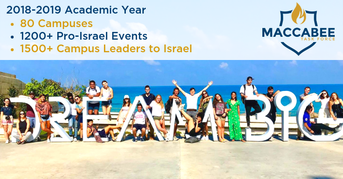 Maccabee Task Force 2018-2019 Support for Israel on Campus