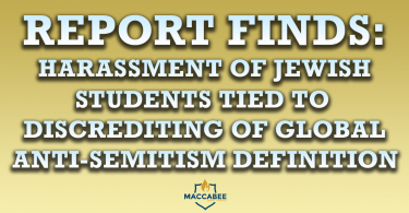 Report anti-semitism