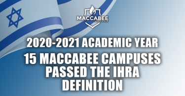 15 MTF Campuses passed IHRA definition