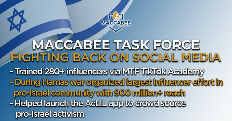 Maccabee Task Force Fighting Back on Social Media